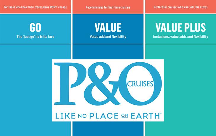 P&O Australia - fare structures